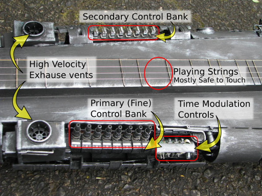 An overview of the Dulcimer Controls