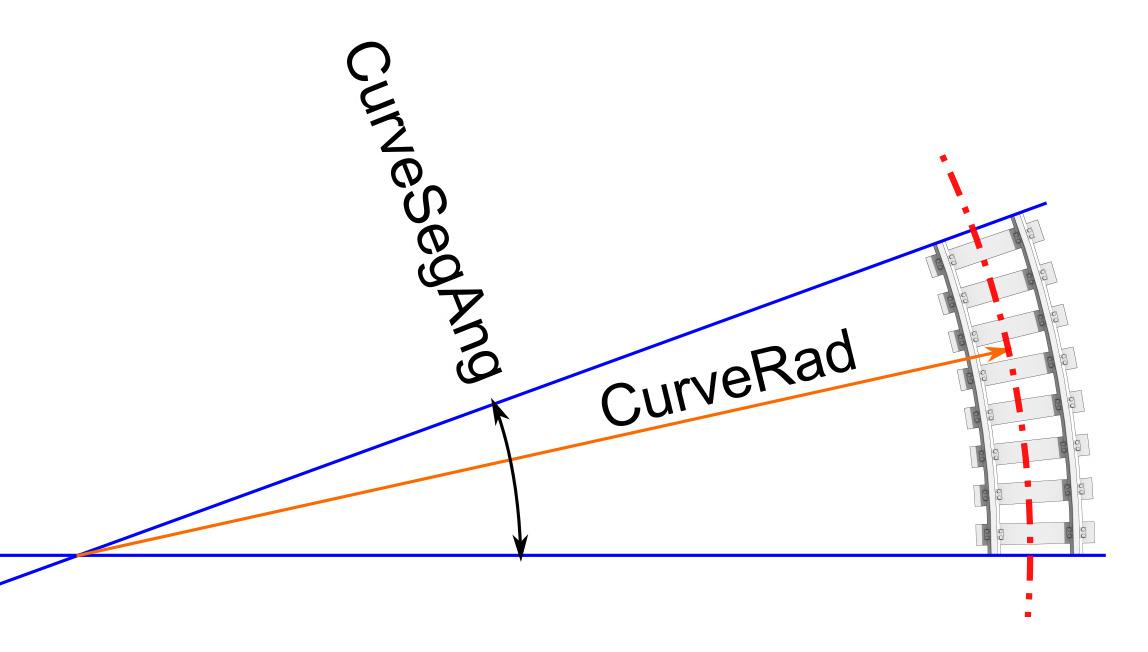 Parametric Railway Tracks