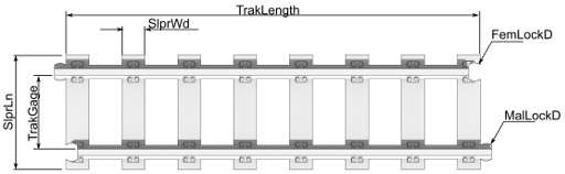 OS Railway Straight track parameters