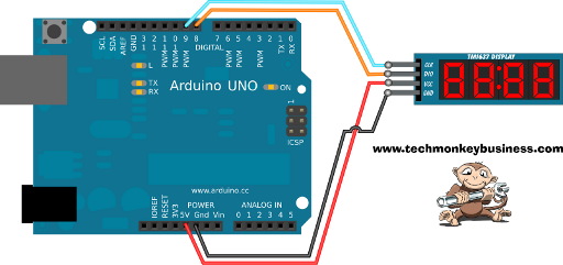 TM1637 4-Digit Display Simple Connections to the Arduino