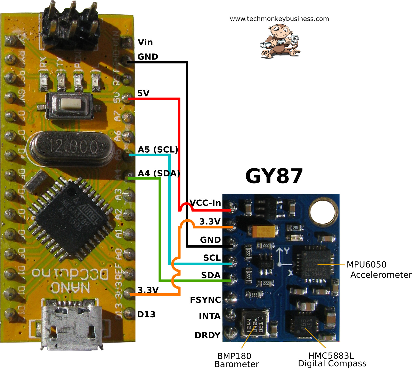 Board generic platform esp8266 package esp8266 unknown
