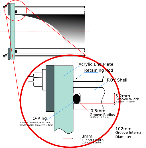 Main Shell Seal Diagram