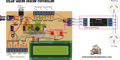 Solar Water Heater Controller Perf Board Layout